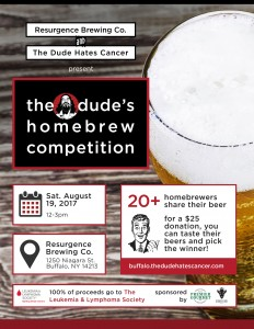 The Dude's Homebrew Competition - August 19, 2017 at Resurgence Brewing Co.